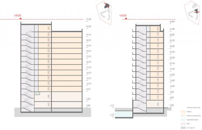 Схемы разрезов корпусов гостиницы. Жилой дом на Заневском проспекте