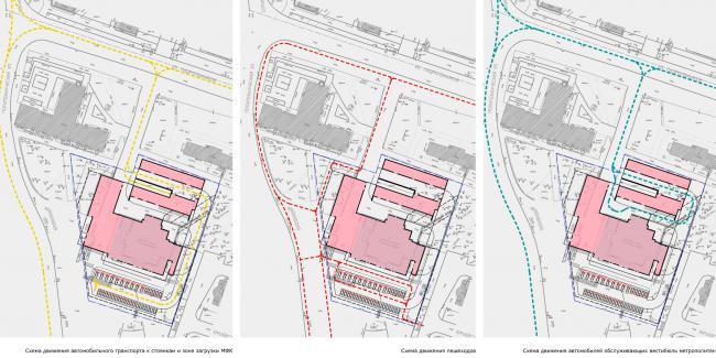 Схемы транспортных и пешеходных потоков. Реконструкция вестибюля станции «Политехническая» и строительство МФК