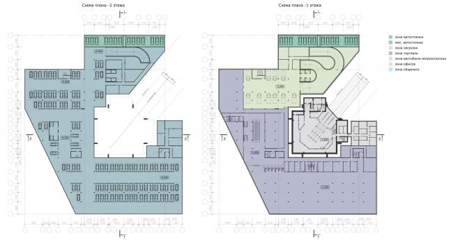 Схемы планов подземных этажей. Реконструкция вестибюля станции «Политехническая» и строительство МФК