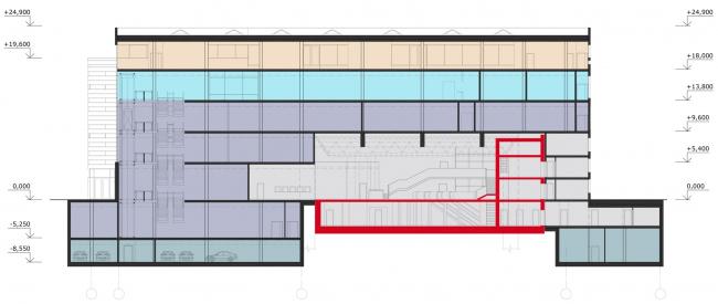 Разрез 2-2. Реконструкция вестибюля станции «Политехническая» и строительство МФК