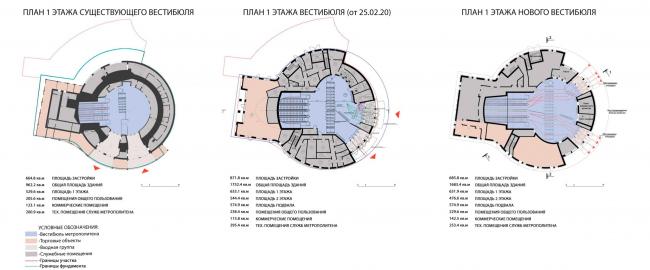 Планы вестибюля. Реконструкции наземного вестибюля станции метрополитена «Парк Победы»