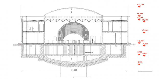 Разрез 1-1. Реконструкции наземного вестибюля станции метрополитена «Парк Победы»
