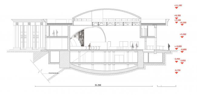 Разрез 2-2. Реконструкции наземного вестибюля станции метрополитена «Парк Победы»