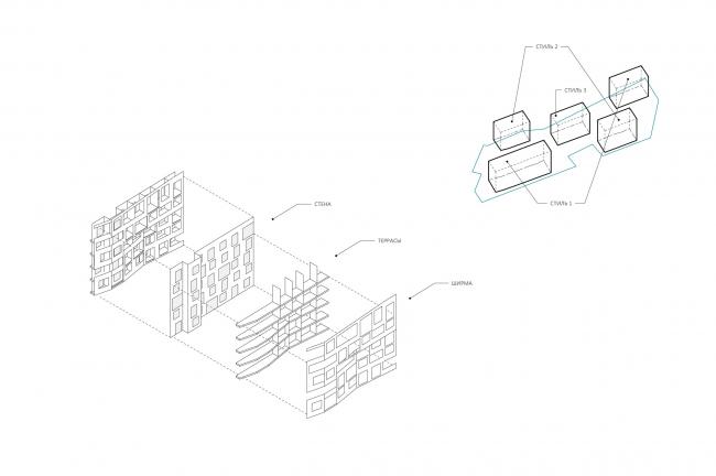 Схема фасада. Квартал на берегу моря