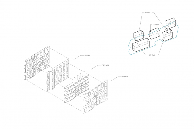The scheme of the facade. A city block by the seaside