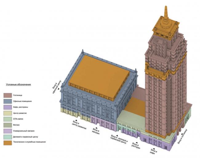 Функциональная схема здания, предварительный вариант. Комплекс апартаментов Alcon Tower и многофункциональный комплекс Alcon III