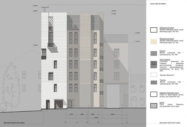 Edison House. Схема фасада в осях 1 – 7. Проект 2014 года