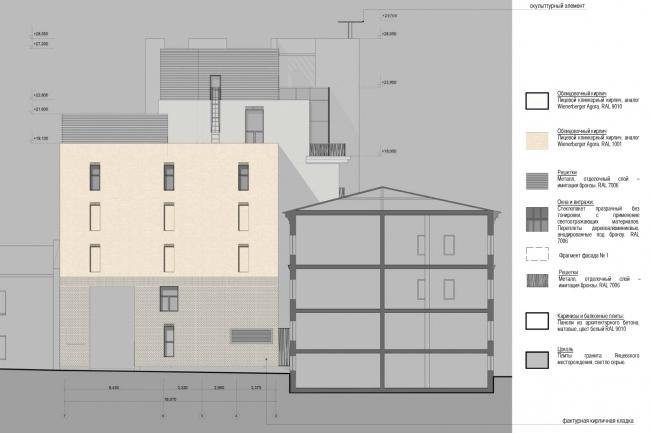 Edison House. Схема фасада в осях 7 – 1. Проект 2014 года