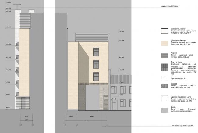 Edison House. Схема фасадов в осях 6 – 5 и 5 – 7. Проект 2014 года