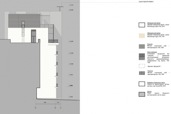 Edison House. Схема фасада в осях 3 – 1. Проект 2014 года