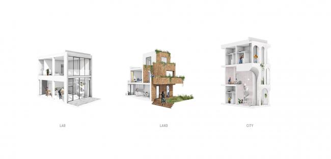 Район ZOHO – реконструкция. Типы жилья в трех «слоях»