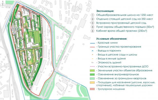 The master plan. Ligovsky City