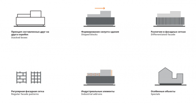 Принципы дизайна. Лиговский сити