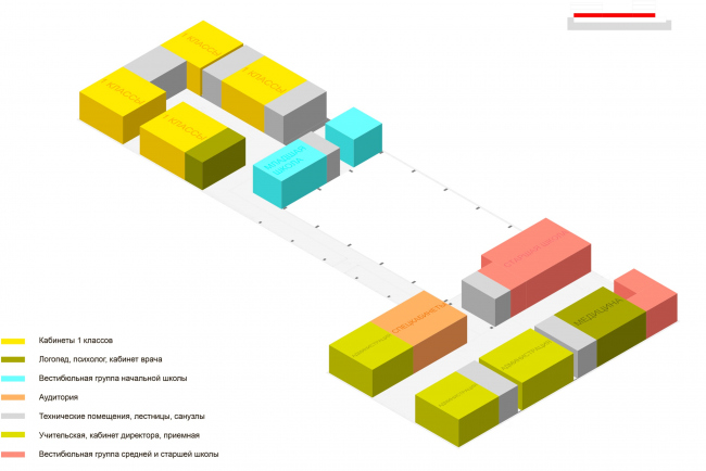 Функциональная схема 1-го этажа на отметке 0.00. Школа «Новый взгляд» в составе ЖК «Садовые кварталы», 2020