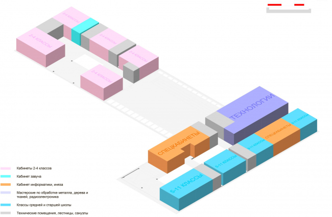 Функциональная схема 2-го этажа на отметке +4.500. Школа «Новый взгляд» в составе ЖК «Садовые кварталы», 2020