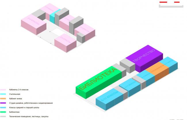 Функциональная схема 3-го этажа на отметке +9.000. Школа «Новый взгляд» в составе ЖК «Садовые кварталы», 2020