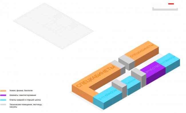 Функциональная схема 4-го этажа на отметке +13.500. Школа «Новый взгляд» в составе ЖК «Садовые кварталы», 2020