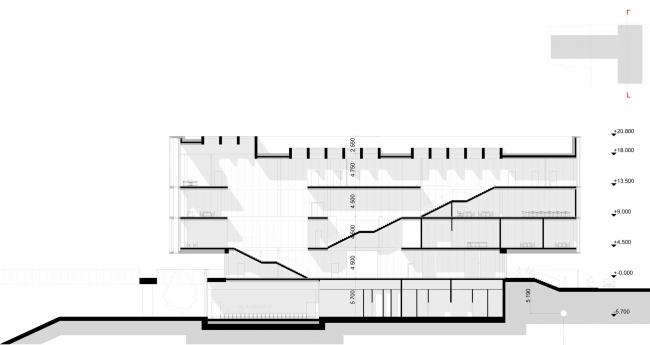 Разрез 2-2. Школа «Новый взгляд» в составе ЖК «Садовые кварталы», 2020