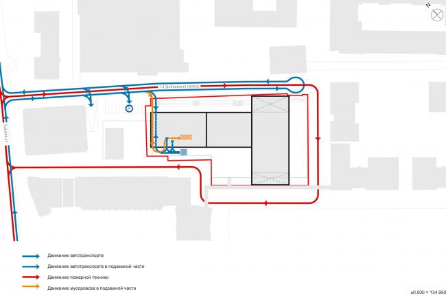 Схема транспортного обслуживания. Школа «Новый взгляд» в составе ЖК «Садовые кварталы», 2020