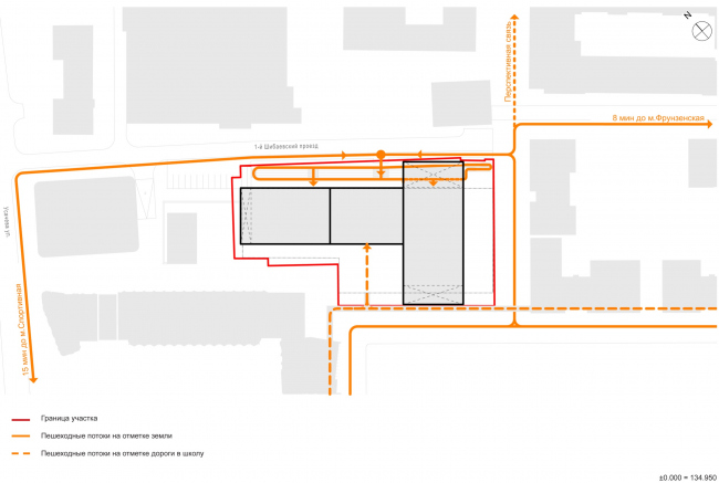 Схема перспективного развития пешеходных потоков. Школа «Новый взгляд» в составе ЖК «Садовые кварталы», 2020