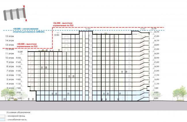 Схема продольного разреза.  Архитектурно-градостроительный облик гостиницы