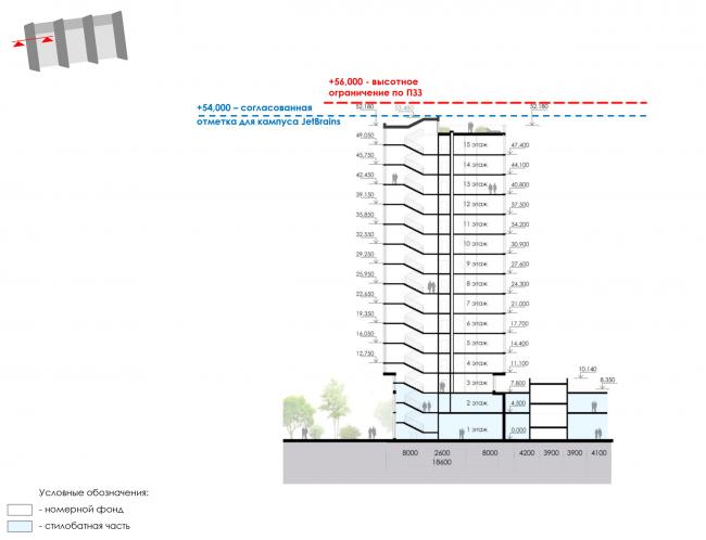 Схема поперечного разреза.  Архитектурно-градостроительный облик гостиницы