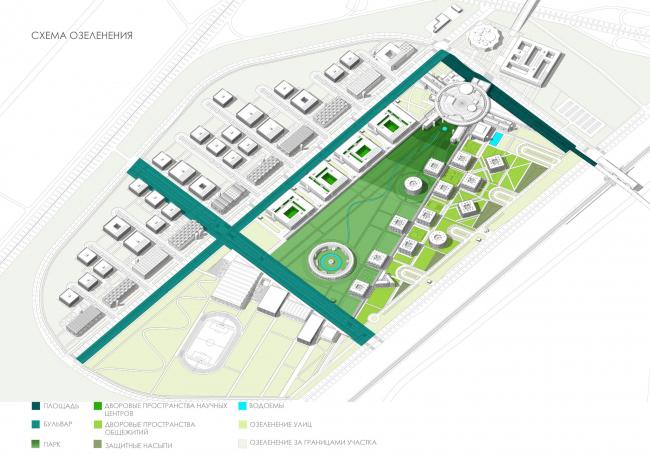 Кампус университета ИТМО. Схема озеленения