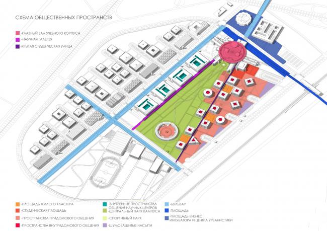 Кампус университета ИТМО. Схема общественных пространств