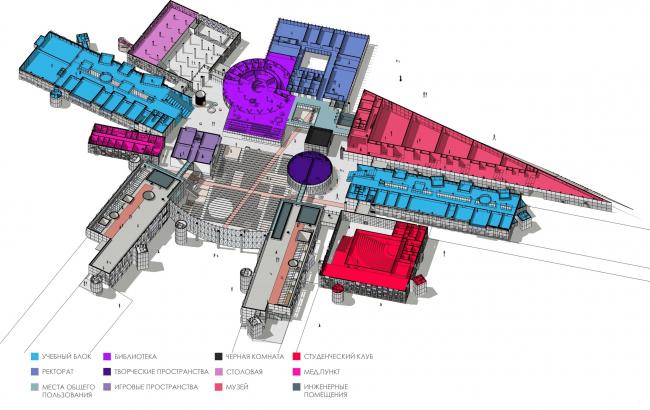 Кампус университета ИТМО. Главный учебный корпус. Схема функционального зонирования на отметке +9.900