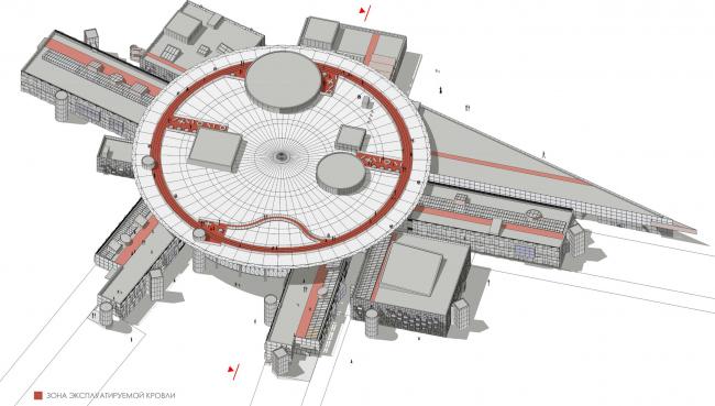 Кампус университета ИТМО. Главный учебный корпус. Схема функционального зонирования. Вид сверху