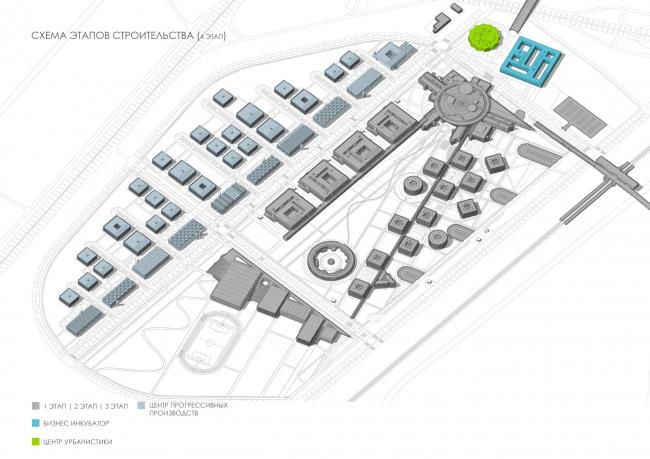 Кампус университета ИТМО. Схема этапов строительства. Четвертый этап