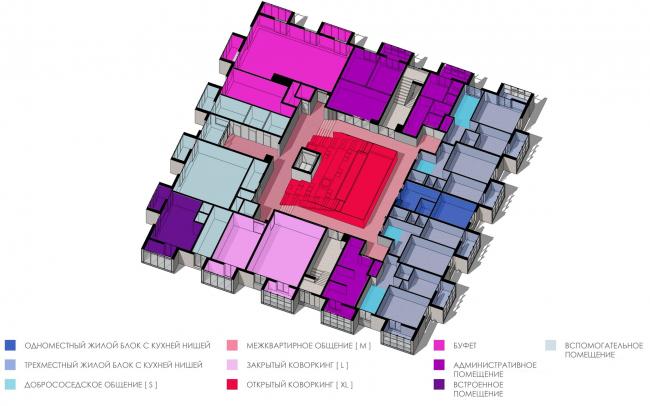 Кампус университета ИТМО. Общежития. Кампус университета ИТМО. Общежития. Схема функционального зонирования. Первый этаж