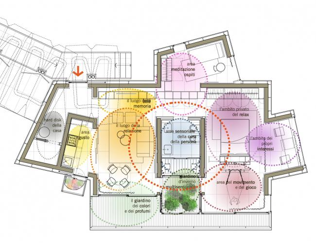 Распределение функциональных зон с ядром посередине. Проект модульного жилища «Здоровый дом – Антивирус»