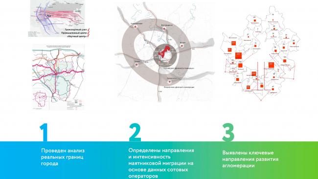 Проект генерального плана города Уфа (до 2040 года)