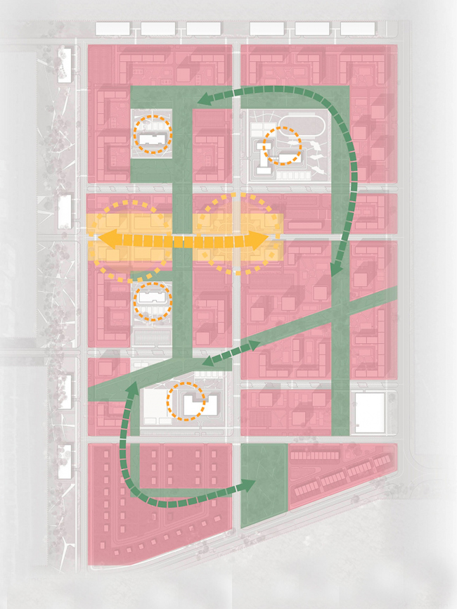Вариант 2 – «Бульварное кольцо». Схема организации территории. Концепции архитектурно-планировочного решения микрорайона в городе Саров