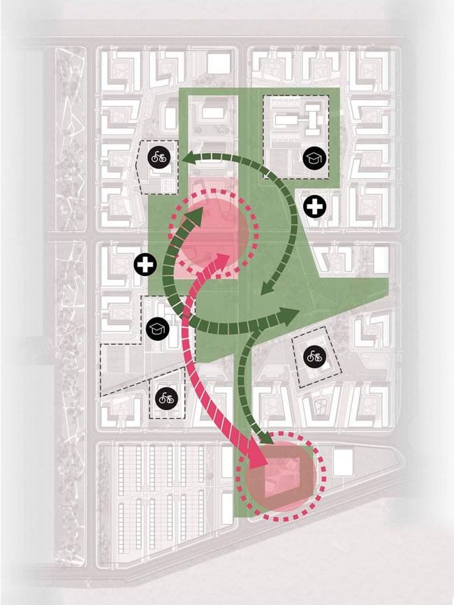 Вариант 3 – «Биосфера». Схема организации территории. Концепции архитектурно-планировочного решения микрорайона в городе Саров
