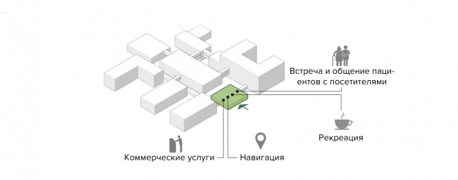 Health Constructor. The main entrance in an individual block