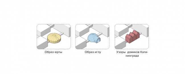 Health Constructor. The entrance block reflects the specifics of the Russian regions