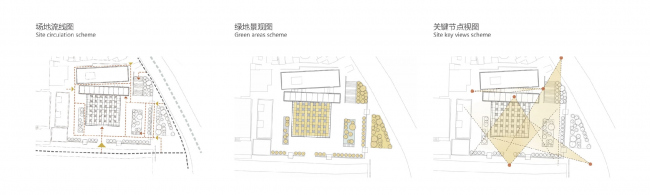 Схемы анализа мастер-плана. Shuanglong Lane Immersive Theatre
