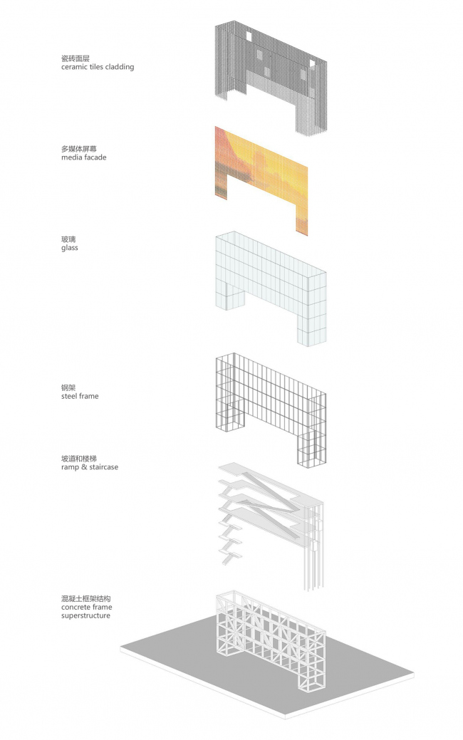 Двойная фасадная конструкция взрыв-диаграмма. Shuanglong Lane Immersive Theatre