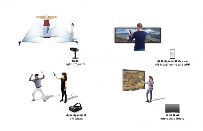 Интеграция цифровых технологий. Shuanglong Lane Immersive Theatre