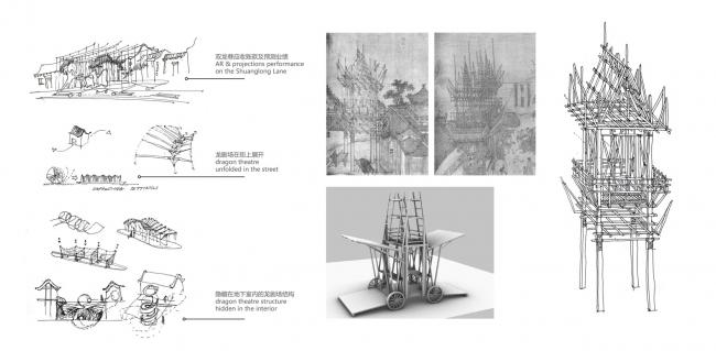 Настройка производительности на открытом воздухе Взаимодействие с линией Шуанлун. Shuanglong Lane Immersive Theatre