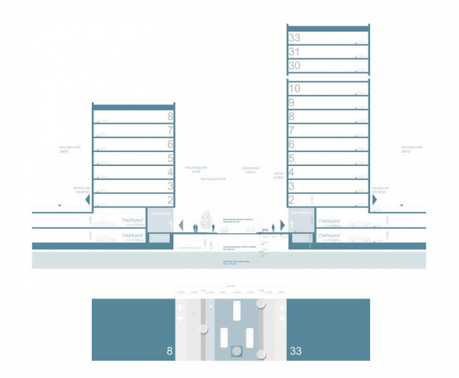 Схема разреза с учетом посадки паркинга. Бизнес центр на улице Канальная