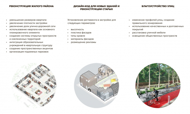 Пути реализации реновации  территории. Разработка архитектурно-градостроительной концепции развития городского округа «Город Южно-Сахалинск»