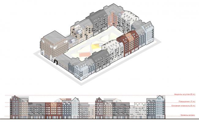 Дизайн-код фасадов.  Пример Урбан-блока. Разработка архитектурно-градостроительной концепции развития городского округа «Город Южно-Сахалинск»