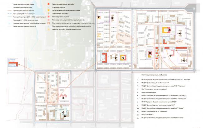 Схема волнового переселения (1 волна). Разработка архитектурно-градостроительной концепции развития городского округа «Город Южно-Сахалинск»