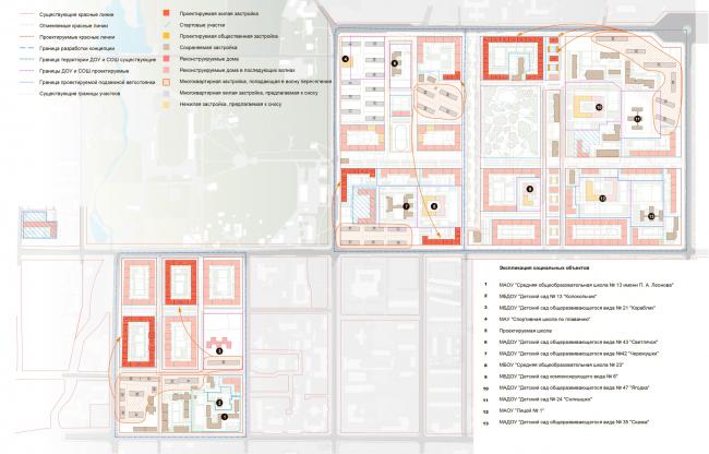 Схема волнового переселения (5 волна). Разработка архитектурно-градостроительной концепции развития городского округа «Город Южно-Сахалинск»