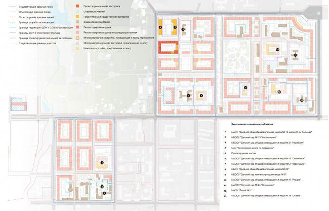 Схема волнового переселения (завершение строительства). Разработка архитектурно-градостроительной концепции развития городского округа «Город Южно-Сахалинск»