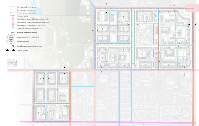 Транспортная схема с организацией улично-дорожной сети. Разработка архитектурно-градостроительной концепции развития городского округа «Город Южно-Сахалинск»