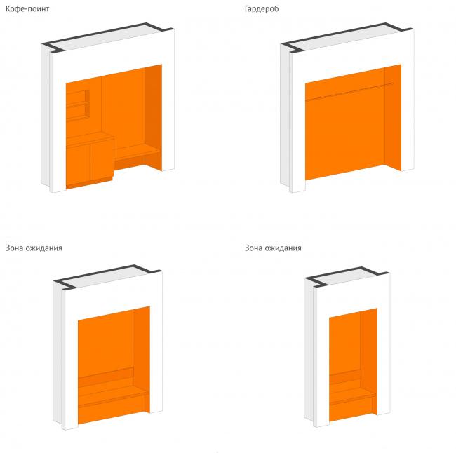 Принцип устройства оранжевых ниш и возможные функции ниш. Рестайлинг медицинских офисов «Инвитро»